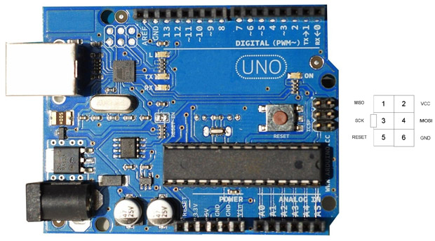 Connecting 6-way ISP to Arduino Board