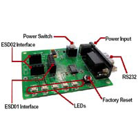 Starter Kit for Embedded Bluetooth to Serial Module -  class 2