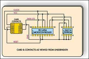 PIC Gold Card Schematic
