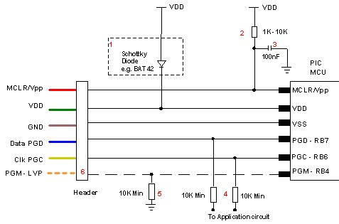 Microchip PIC Programmer ICSP Guide for PIC microcontroller