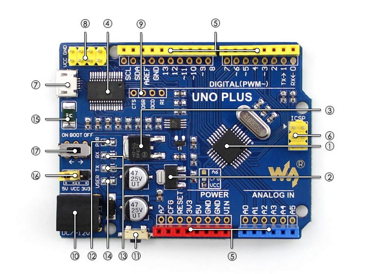 Waveshare Arduino Uno Layout